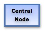 01_map_centralnode